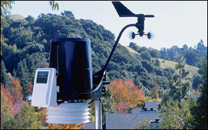 Weather Stations Drive Web Traffic